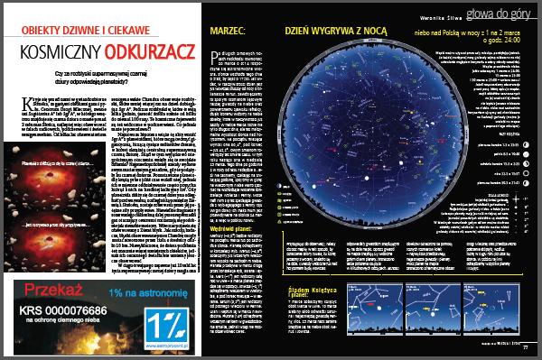 Moduł Astroprocentu w Wiedzy i Życiu 04/2012.